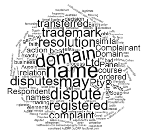 domain name disputes Stonegate Legal Queensland Lawyers
