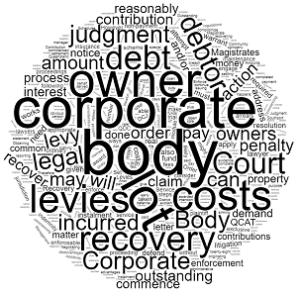 Body Corporate Debt Recovery in Queensland Noosa Maroochydore